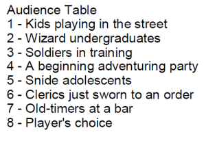 A table giving 8 different options that could result in an audience for Party's Past.